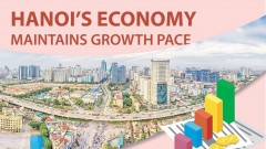 Hanoi's economy maintains growth pace