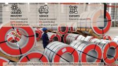 Vietnam to enjoy strong economic growth: ADB